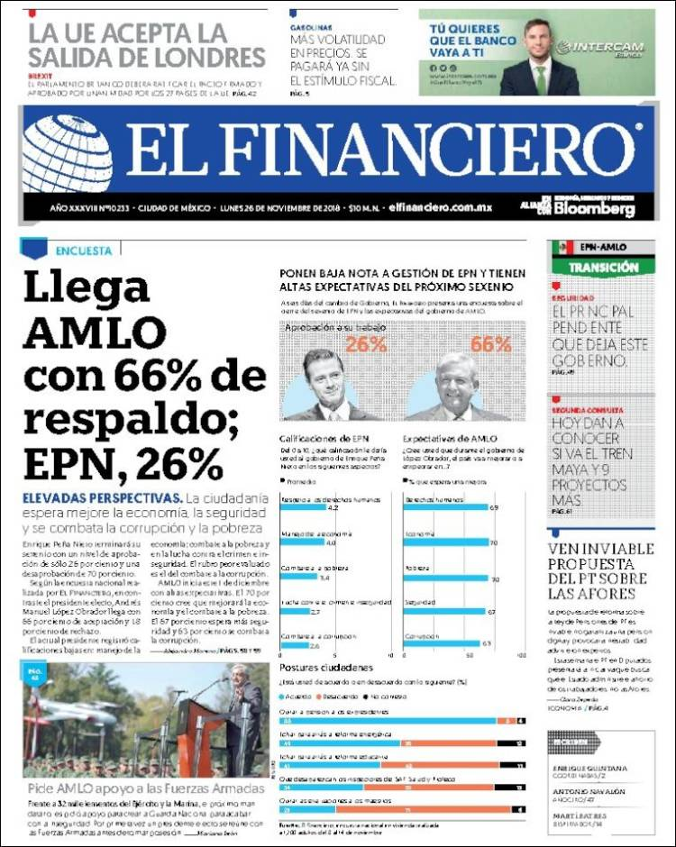 Mx_financiero-2018-11-26