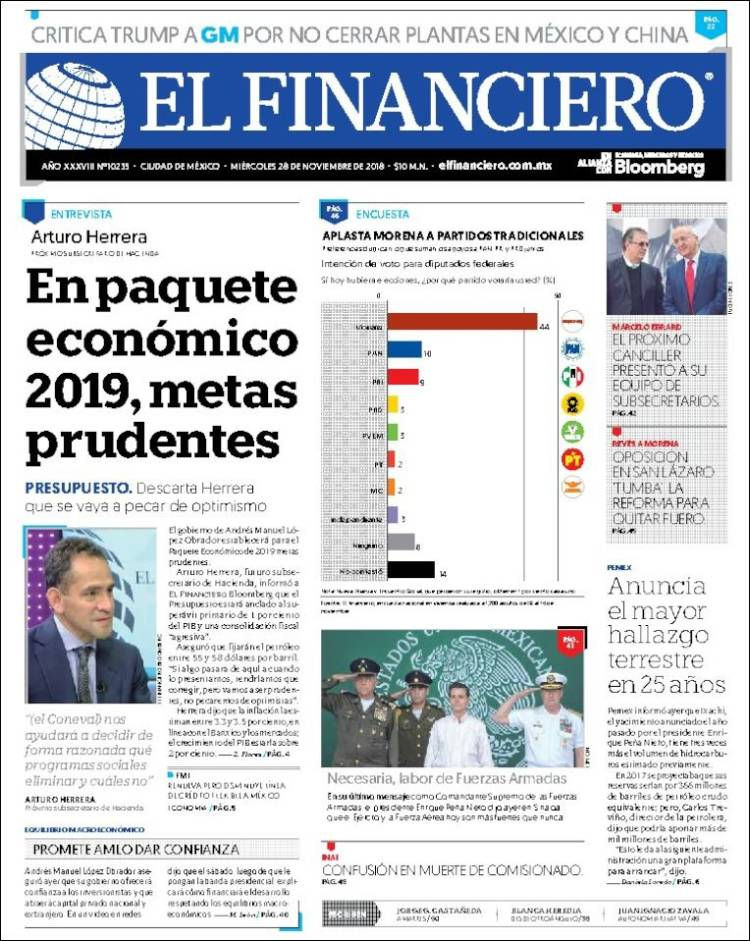 Mx_financiero-2018-11-28
