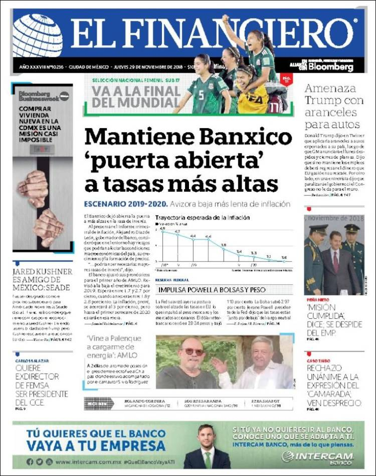 Mx_financiero-2018-11-29